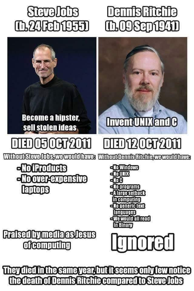 Steve_jobs_vs_dennis_richie_7ea5f5be-9e0a-483b-b9f3-3f2b7d478b3e-original